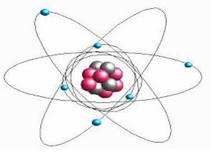 Física - Conteúdos do Ensino Fundamental e do Ensino Médio