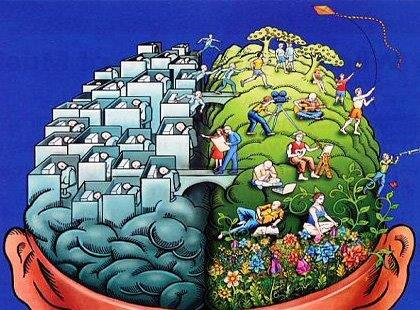 Sociologia Contemporânea